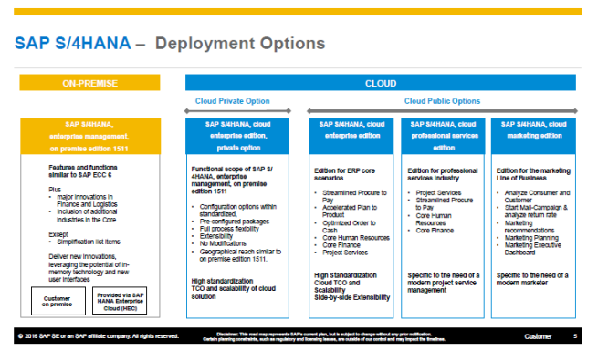 SAP_S4HANA_deployment_options_as_of_March_2016