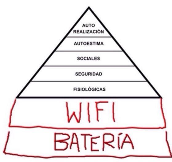 Image result for piramide maslow wifi